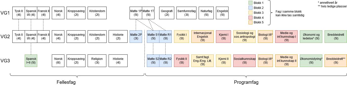 Falgvalg 2020 sspes